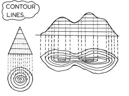 contour_lines